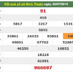 Dự đoán KQXS chốt lô bạch thủ ngày 02/08 tỷ lệ trúng cao