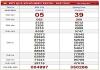 Dự đoán kết quả XSMT ngày 16/08 chính xác