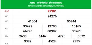 Dự đoán KQXSMB VIP hôm nay thứ 2 ngày 26/8/2019