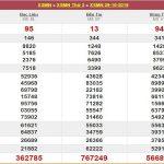 Dự đoán lô đẹp XSMN ngày 29-10 chuẩn