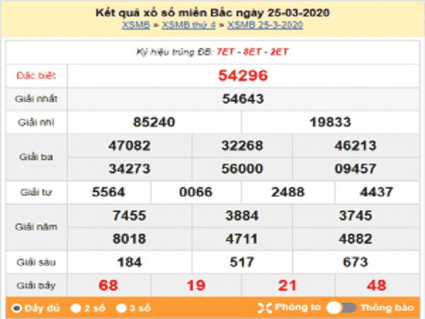 Dự đoán lô tô xổ số miền bắc ngày 26/03 cực chuẩn