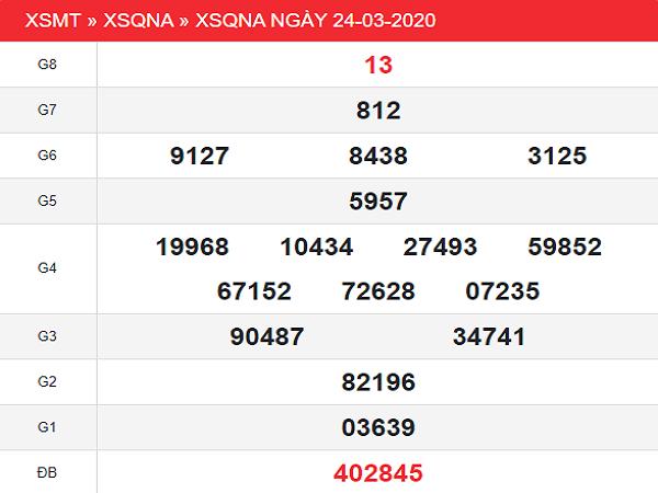 XSQNA-24-3