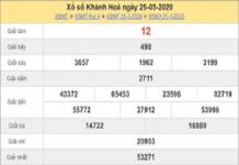 Dự đoán xổ số Khánh Hòa chủ nhật ngày 29/03/2020