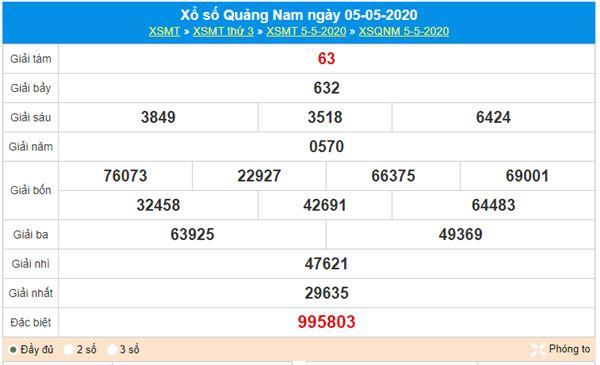 Dự đoán XSQNM 12/5/2020 - KQXS Quảng Nam thứ 3