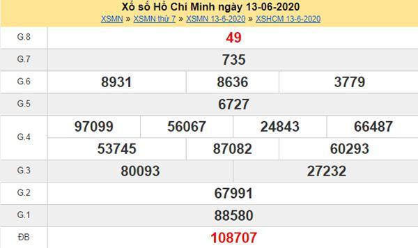 Dự đoán XSHCM 15/6/2020 - KQXS Hồ Chí Minh thứ 2