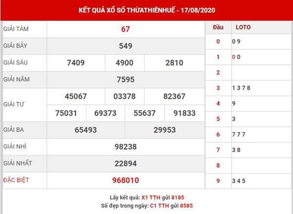 Dự đoán xổ số Thừa Thiên Huế thứ 2 ngày 24-8-2020
