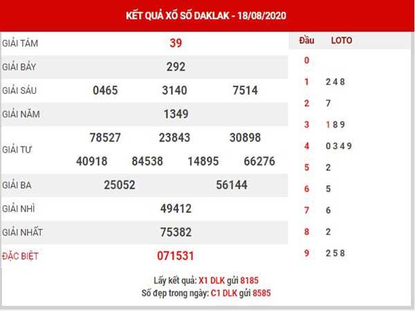 Dự đoán XSDLK ngày 25/8/2020