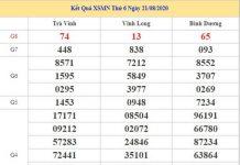 Dự đoán XSMN 28/8/2020 chốt KQXS miền Nam thứ 6
