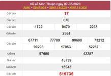 Dự đoán XSNT 14/8/2020 chốt KQXS Ninh Thuận siêu chuẩn