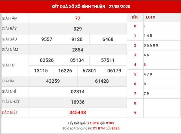 Dự đoán kết quả sổ xố Bình Thuận thứ 5 ngày 3-9-2020