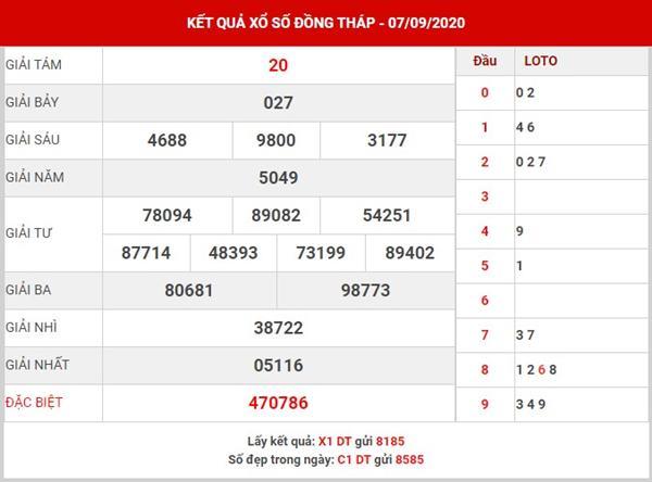 Dự đoán KQXS Đồng Tháp thứ 2 ngày 14-9-2020