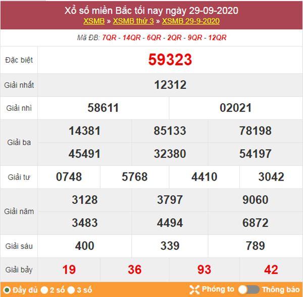 Dự đoán XSMB ngày 30/9/2020 chốt lô VIP miền Bắc thứ 4