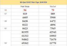 Dự đoán XSMT 25/9/2020 chốt KQXS miền Trung thứ 6
