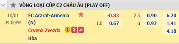 Tỷ lệ bóng đá giữa Ararat-Armenia vs Crvena Zvezda