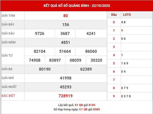 Dự đoán kết quả SX Quảng Bình thứ 5 ngày 29-10-2020