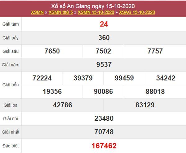 Dự đoán XSAG 22/10/2020 chốt lô VIP An Giang thứ 5