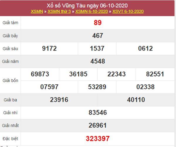 Dự đoán XSVT 13/10/2020 chốt lô số đẹp Vũng Tàu thứ 3