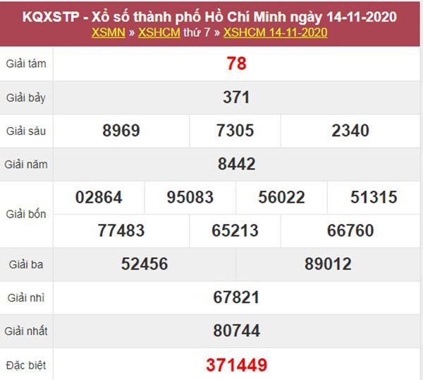 Dự đoán XSHCM 16/11/2020 chốt cầu lô đặc biệt Hồ Chí Minh
