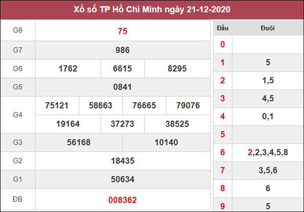 Dự đoán XSHCM 26/12/2020 xin số đề Hồ Chí Minh thứ 7