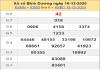 Dự đoán KQXSBD ngày 25/12/2020- xổ số bình dương