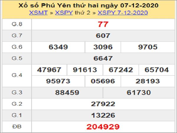 Dự đoán KQXSPY ngày 14/12/2020- xổ số phú yên chuẩn xác