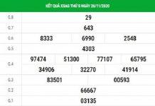 Dự đoán XSAG ngày 03/12/2020- xổ số an giang chi tiết