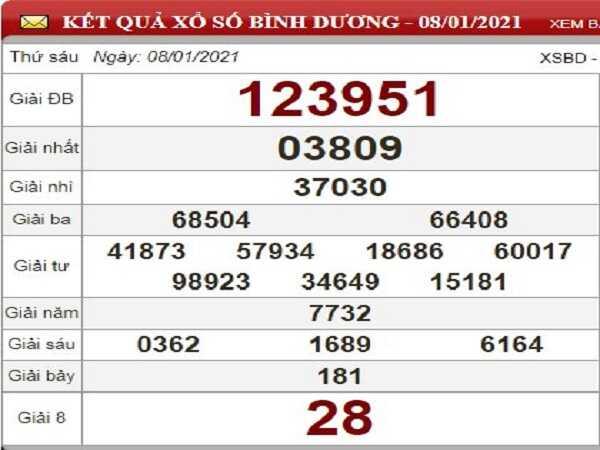 Dự đoán KQXSBD ngày 15/01/2021- xổ số bình dương