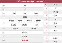 Dự đoán XSPY 25/1/2021 chốt KQXS Phú Yên thứ 2