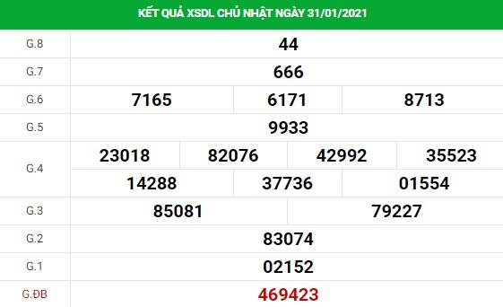 Dự đoán kết quả XS Đà Lạt Vip ngày 07/02/2021