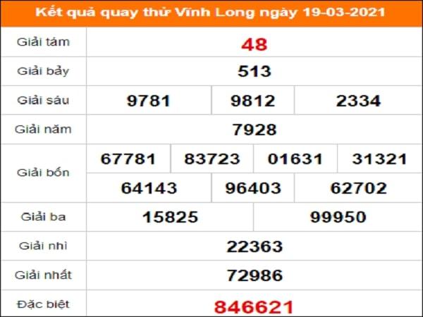 Quay thử kết quả xổ số tỉnh Vĩnh Long ngày 19/3/2021