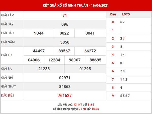 Dự đoán xổ số Ninh Thuận thứ 6 ngày 23/4/2021