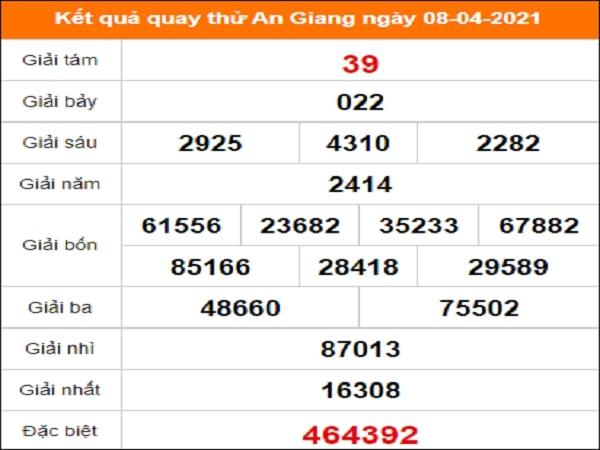 Quay thử kết quả xổ số tỉnh An Giang 8/4/2021