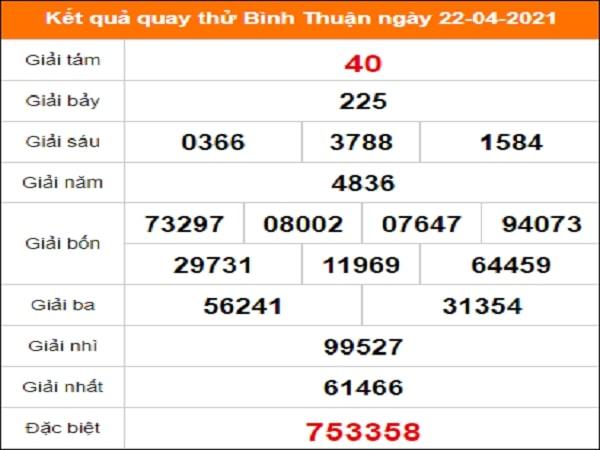 Quay thử kết quả xổ số tỉnh Tây Ninh 22/4/2021