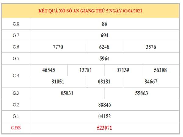 Dự đoán XSAG ngày 8/4/2021 dựa trên kết quả kì trước