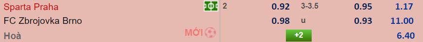 Tỷ lệ kèo bóng đá giữa Sparta Praha vs Brno