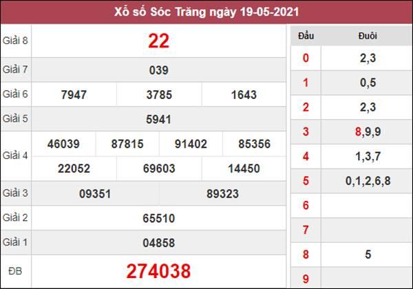 Dự đoán XSST 26/5/2021 thứ 4 chốt KQXS Sóc Trăng