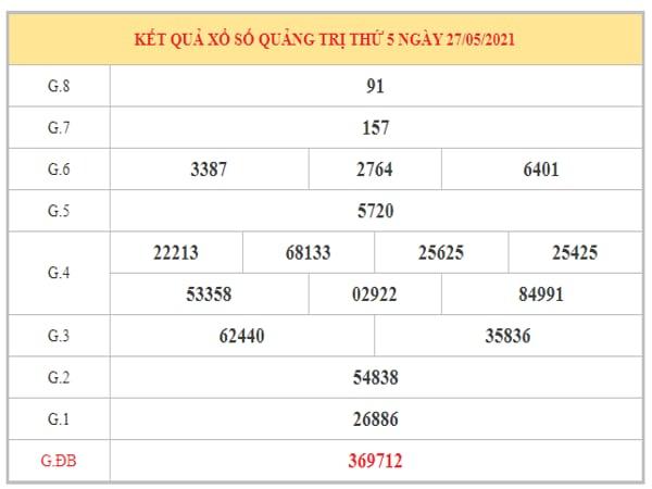 Dự đoán XSQT ngày 3/6/2021 dựa trên kết quả kì trước
