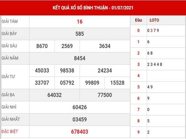 Dự đoán xổ số Bình Thuận thứ 5 ngày 8/7/2021