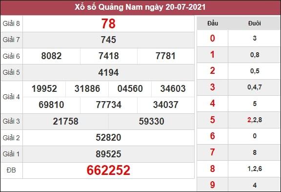Dự đoán xổ số Quảng Nam 27/7/2021