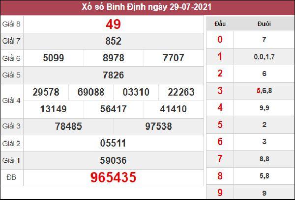 Dự đoán XSBDI 5/8/2021 chốt KQXS Bình Định thứ 5