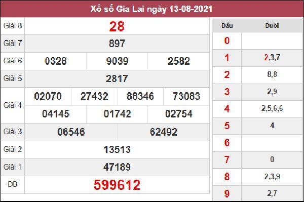 Dự đoán SXGL 20/8/2021 thứ 6 chốt loto số đẹp chiều nay