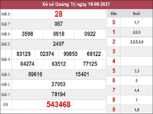 Dự đoán XSQT 26-08-2021