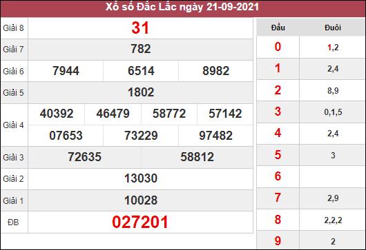Dự đoán KQXSDLK ngày 28/9/2021 dựa trên kết quả kì trước