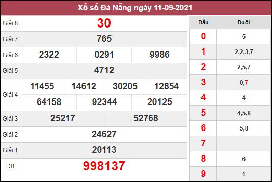 Dự đoán xổ số Đà Nẵng ngày 15/9/2021 dựa trên kết quả kì trước