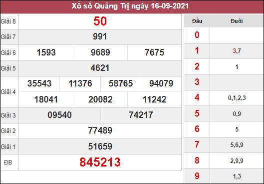 Dự đoán xổ số Quảng Trị ngày 23/9/2021 dựa trên kết quả kì trước