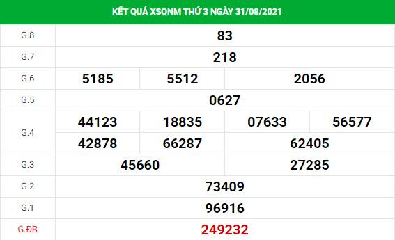 Soi cầu dự đoán xổ số Quảng Nam 7/9/2021 chính xác