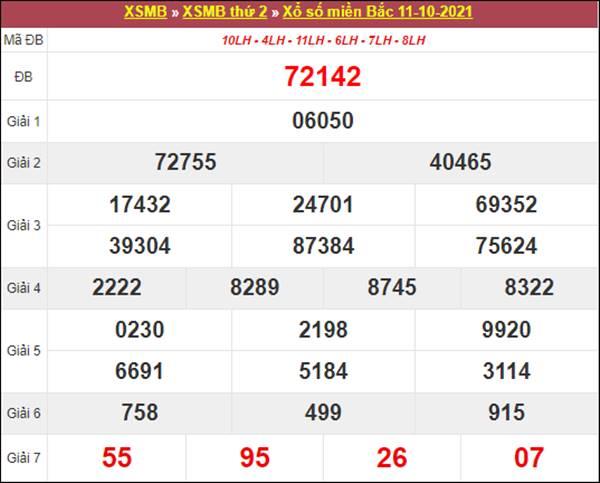 Dự đoán KQXSMB 12/10/2021 thứ 3 chốt loto số đẹp