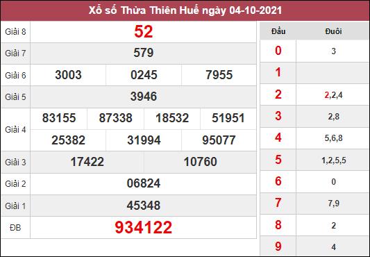Dự đoán XSTTH ngày 11/10/2021 tham khảo cặp số đẹp